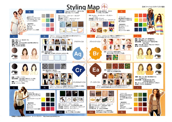 styling_map