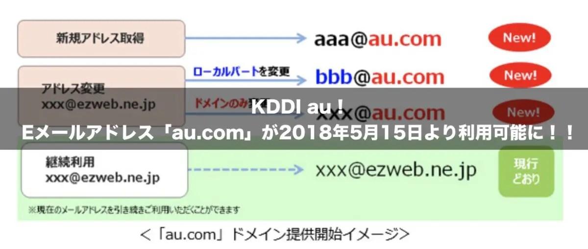 au!Eメールアドレス「au.com」が2018年5月15日より利用可能に!!