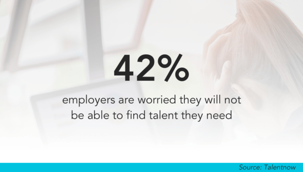Employers unable to find talent