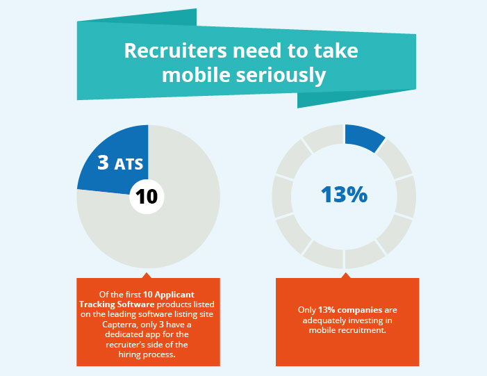 Recruiters need to take mobile seriously