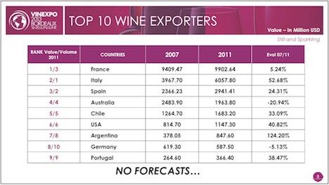 wine-exports