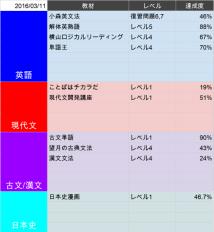 system_kadairei