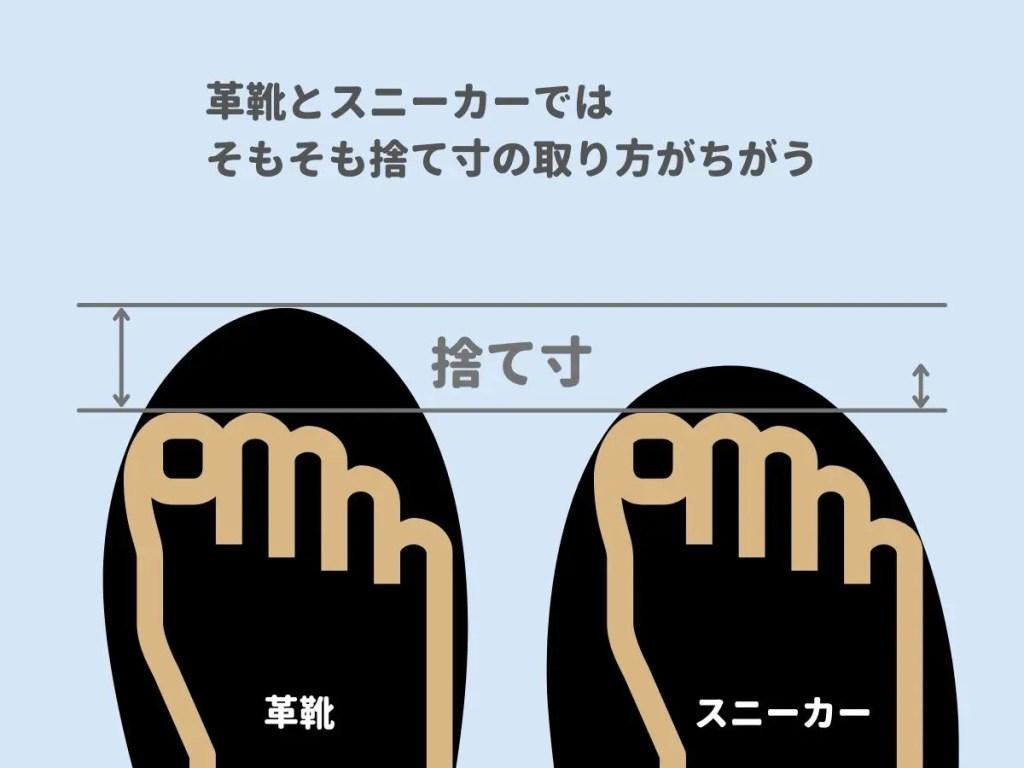 革靴とスニーカーの捨て寸比較・図解画像