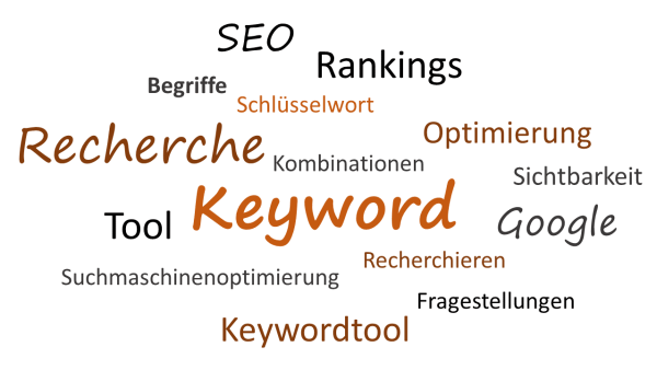 Wordcloud Keyword-Recherche