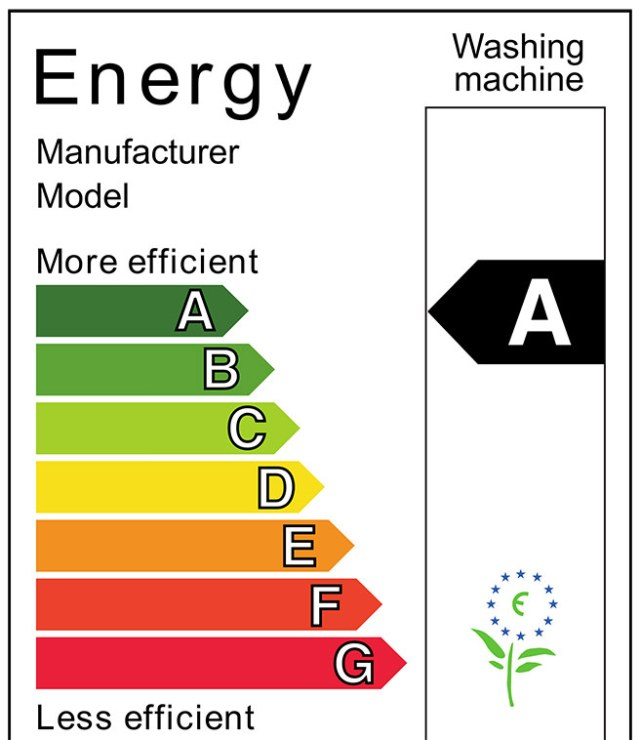 Appliance energy label