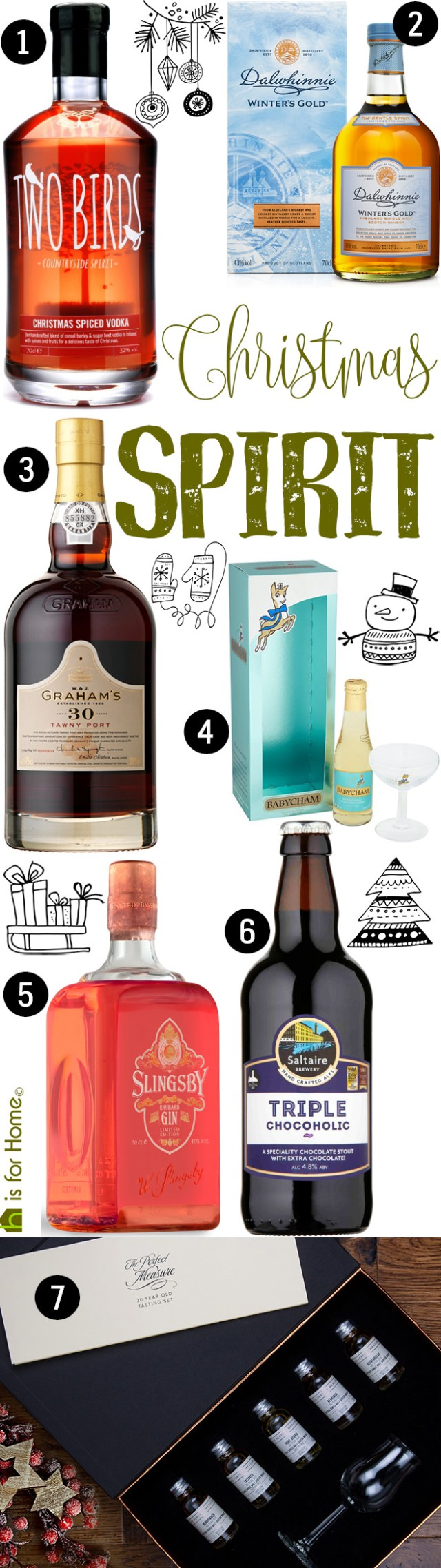 Selection of alcohol that would make good Christmas presents | H is for Home