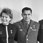 Valentina Terechkova, première femme cosmonaute