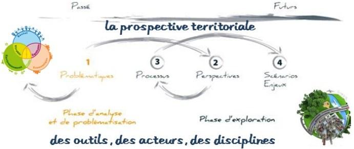prospective territoriale