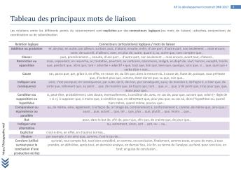 ap3e-developpement-construit-4