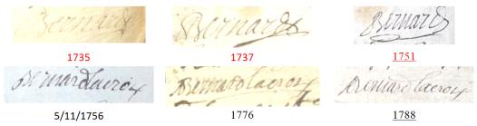 Les générations chaupatières (1730-1804) 2/3