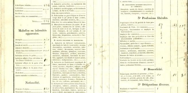 Récapitulation des professions / Recensement de 1851 2/3