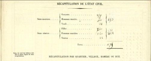 LES RUES ET LES QUARTIERS DU VILLAGE EN 1846 1/4
