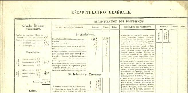Récapitulation des professions / Recensement de 1851 1/3