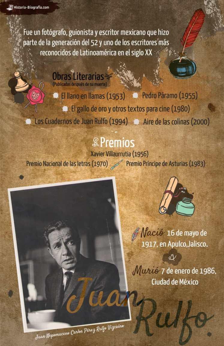 Juan Rulfo Infografía