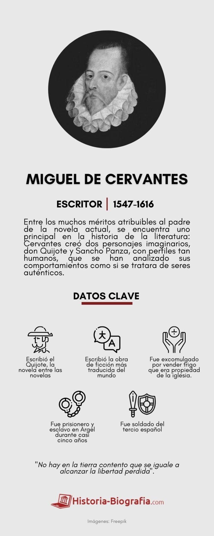 Miguel de Cervantes infografía