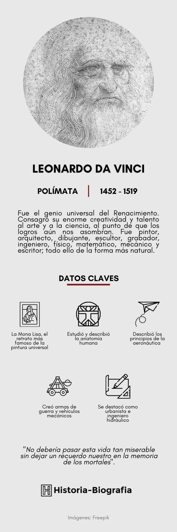 Infografía de Leonardo da Vinci