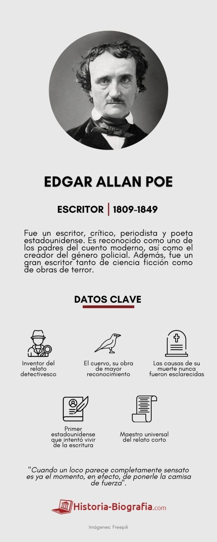 Edgar Allan Poe Infografía