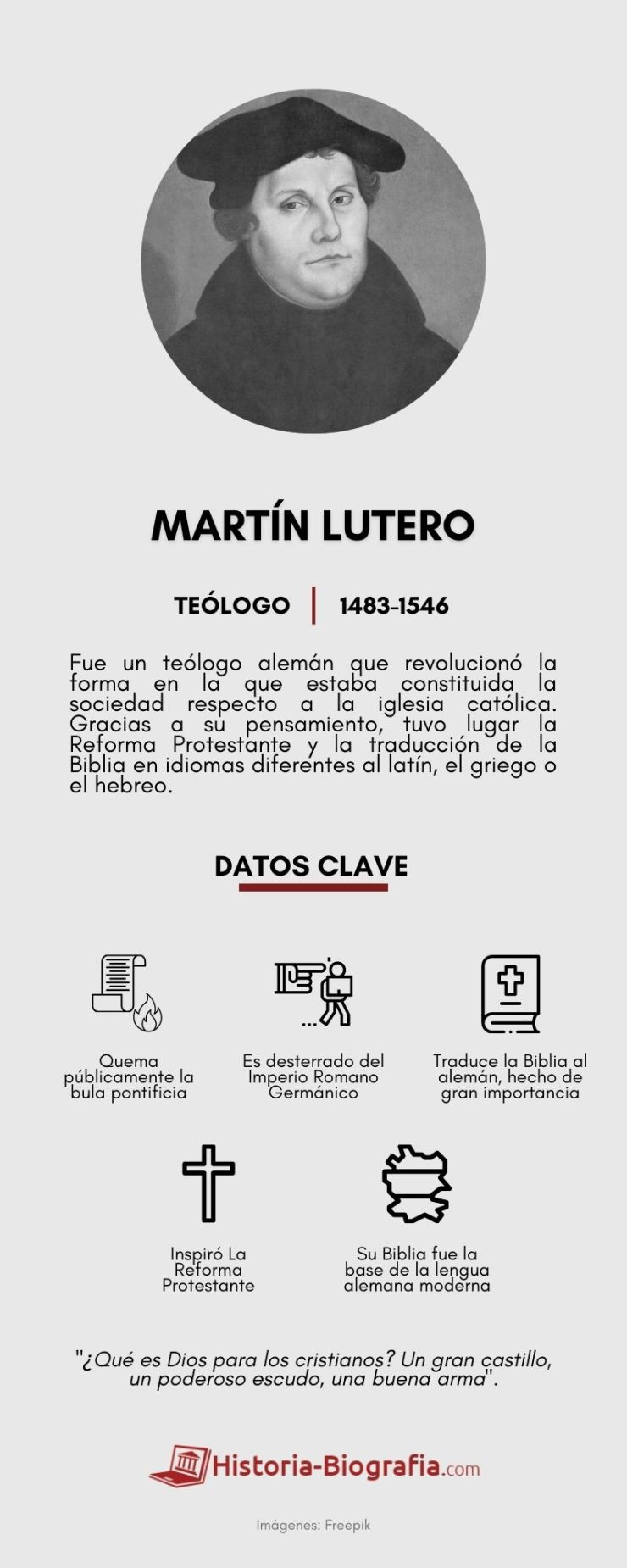 Martín Lutero Infografía