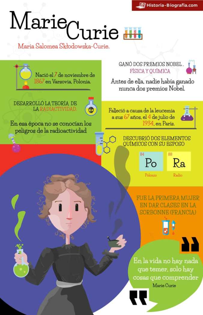 Marie Curie Infografía