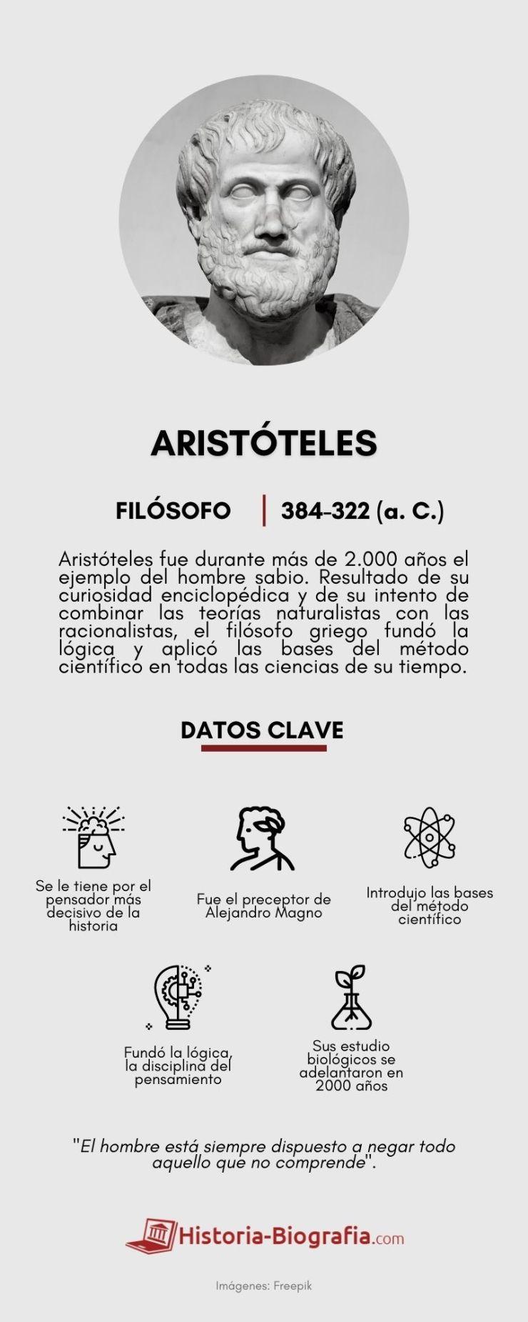 Aristóteles infografía