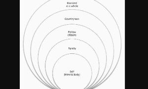 Biografía de Hierocles, el estoico