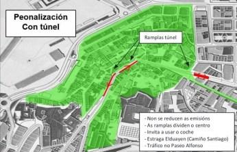 Túnel proposto por Abel Caballero / foto Vigo Histótico