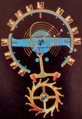 Reloj mecánico con resorte