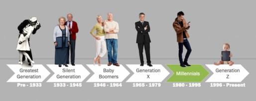 MillennialGeneration640.jpg