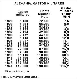 alemania_gastos_militares