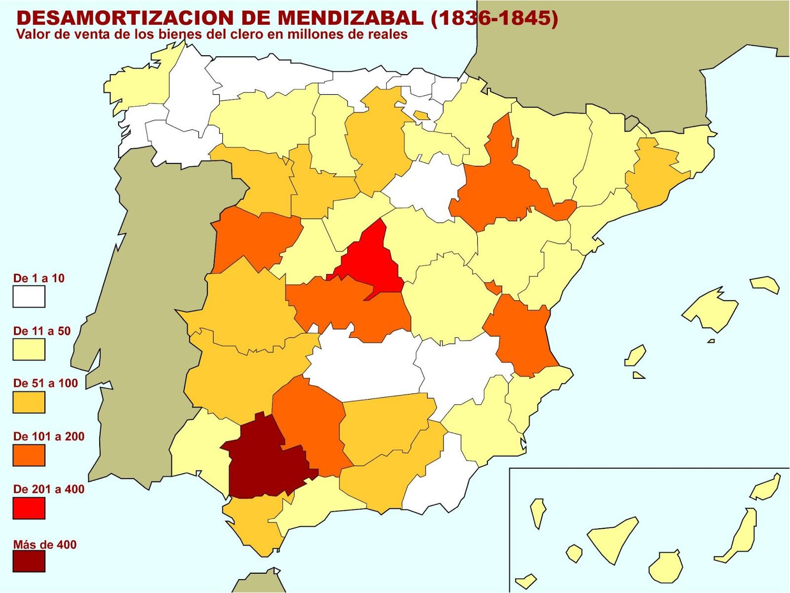 Compara las desamortizaciones de Mendizábal y Madoz, y especifica los  objetivos de una y otra – Historia en Comentarios