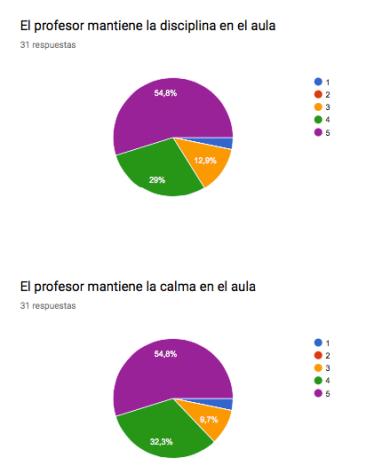 Encuesta_15