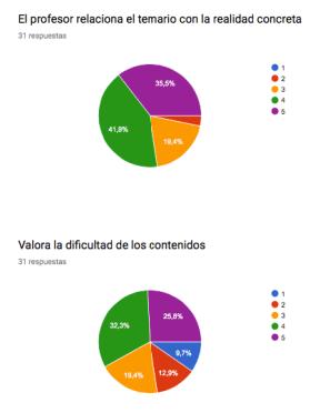 Encuesta_6