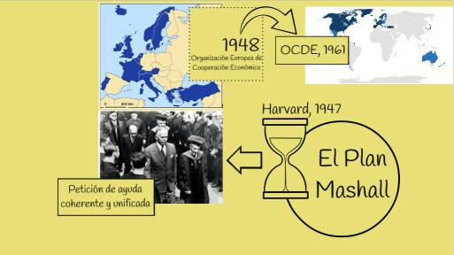 El Plan Marshall_5
