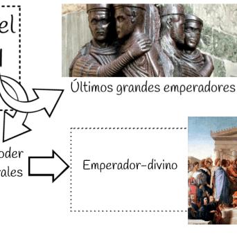 Emperadores_6