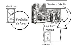 República de Roma_1