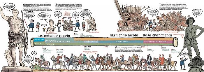 """Ilustración que forma parte del contenido de """"Historia del Arte en cómic vol. 2 la Edad Media"""", de Pedro Cifuentes"""