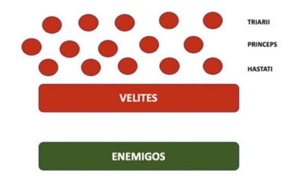 Disposición inicial de combate de la legión romana manipular tradicional antes de las reformas de Mario