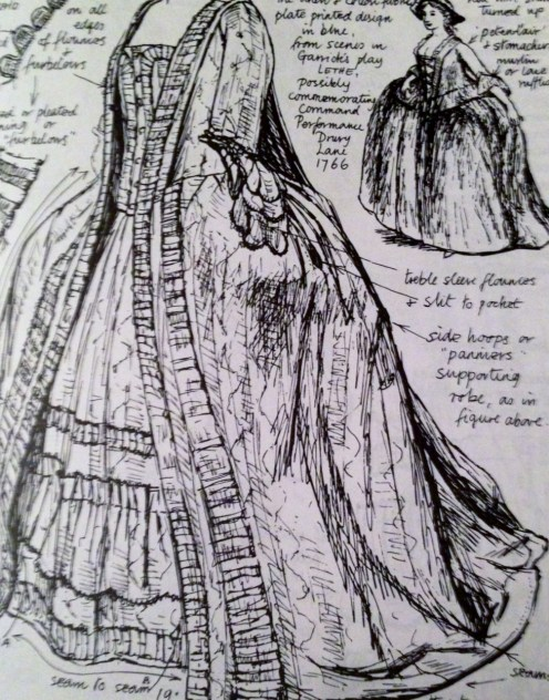 Nancy Bradfield, Costume in Detail, 1968, p.36. 1770s sackback dress, 'Gorgeous Georgians' exhibition at Berrington Hall 2014, Charles Paget Wade Collection,