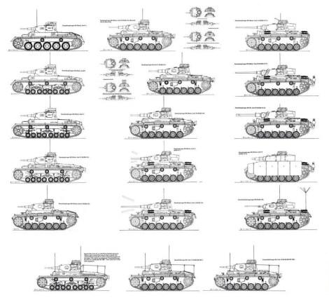 Variants of the Panzer III.