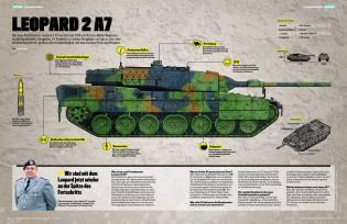 """Der Leopard 2A7 Ist Die neueste Version des deutschen Kampfpanzers. Welche Funktion sterben Neuerungen have seht ihr im Typendatenblatt aus der Aktuellen """"Y""""."""
