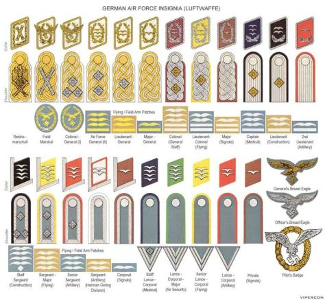 Luftwaffe Ranks