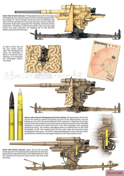 Illustration on the Flak 88.