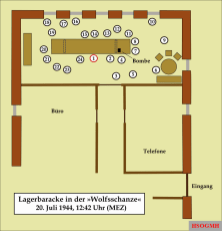 Approximate positions of participants at the conference meeting, Schmundt (7) was standing directly in front of the bomb.