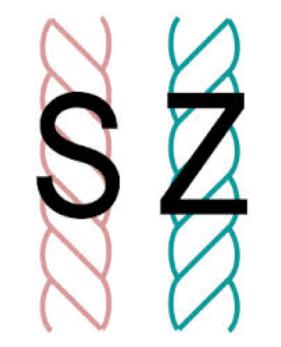 Z-S-spun