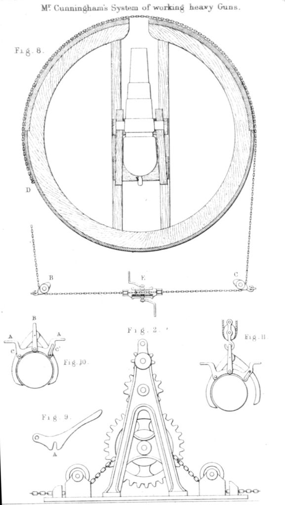 Cunningham's traversing gear as used in Fort Gilkicker