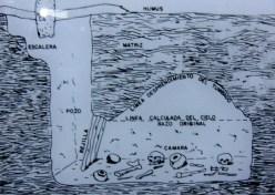 Deep Tomb at Bellavista Hill