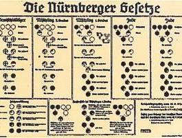 Neurenberger Rassenwetten (1935)
