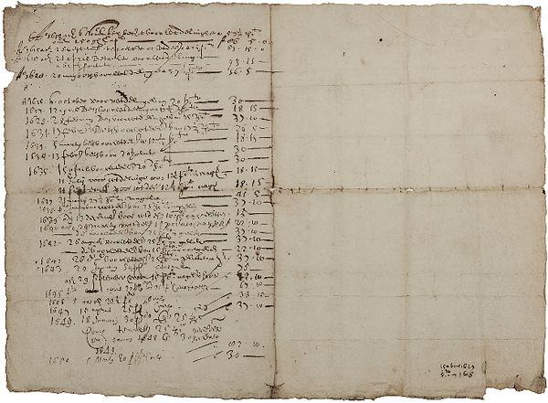 Binnenzijde van het oudst bekende VOC-aandeel. Dit document werd in 2010 door een geschiedenisstudent ontdekt in het Westfries Archief in Hoorn