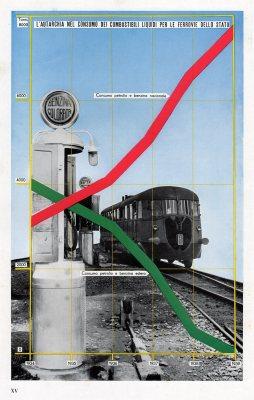 Advertentie brandstof-autarkie, Ferrovie dello Stato, 1940 (collectie Arjan den Boer)