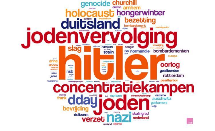 De Nederlandse belangstelling voor de Tweede Wereldoorlog